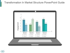 Transformation In Market Structure Powerpoint Guide
