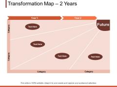 Transformation Map 2 Years Ppt PowerPoint Presentation Portfolio Design Ideas