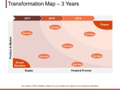 Transformation Map 3 Years Planning Ppt PowerPoint Presentation Outline Examples