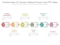 Transformation Of Decision Making Process Chart Ppt Slides