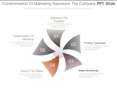 Transformation Of Marketing Represent The Company Ppt Slide
