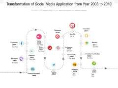Transformation Of Social Media Application From Year 2003 To 2010 Ppt PowerPoint Presentation Infographics Display PDF