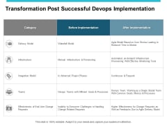 Transformation Post Successful Devops Implementation Ppt PowerPoint Presentation Gallery Aids