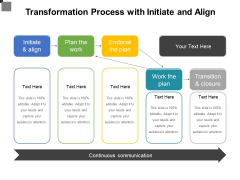 Transformation Process With Initiate And Align Ppt PowerPoint Presentation Gallery Deck PDF