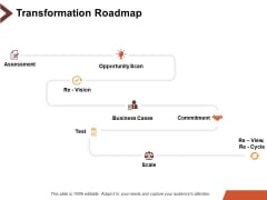 Transformation Roadmap Ppt PowerPoint Presentation Icon Example