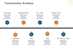 Transformation Roadmap Ppt PowerPoint Presentation Portfolio Graphics