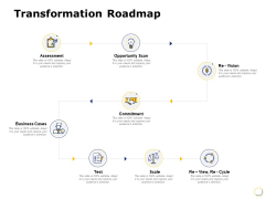 Transformation Roadmap Ppt PowerPoint Presentation Show Microsoft