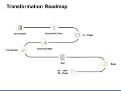 Transformation Roadmap Ppt PowerPoint Presentation Summary Aids