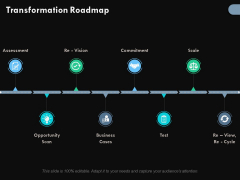 Transformation Roadmap Process Ppt PowerPoint Presentation Icon Show