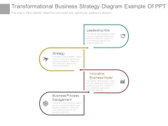 Transformational Business Strategy Diagram Example Of Ppt