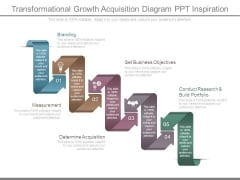 Transformational Growth Acquisition Diagram Ppt Inspiration
