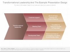 Transformational Leadership And The Example Presentation Design