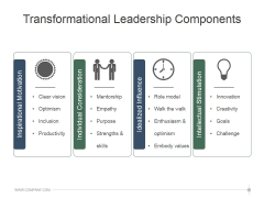 Transformational Leadership Components Ppt PowerPoint Presentation Graphics