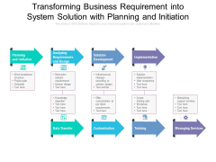 Transforming Business Requirement Into System Solution With Planning And Initiation Ppt PowerPoint Presentation Icon Professional PDF