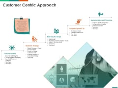 Transforming Enterprise Digitally Customer Centric Approach Ppt Show Gallery PDF