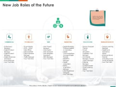 Transforming Enterprise Digitally New Job Roles Of The Future Ppt Inspiration Summary PDF