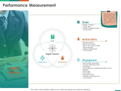 Transforming Enterprise Digitally Performance Measurement Ppt Portfolio Outfit PDF