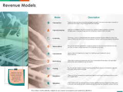 Transforming Enterprise Digitally Revenue Models Ppt Ideas Aids PDF
