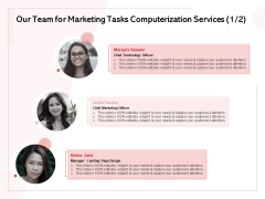 Transforming Marketing Services Through Automation Our Team For Marketing Tasks Computerization Services Teamwork Summary PDF