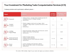 Transforming Marketing Services Through Automation Proposal Your Investment For Marketing Tasks Computerization Services Cost Microsoft PDF