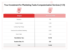 Transforming Marketing Services Through Automation Proposal Your Investment For Marketing Tasks Computerization Services Price Formats PDF