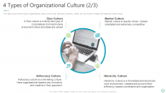 Transforming Organizational Processes And Outcomes 4 Types Of Organizational Culture Corporate Template PDF