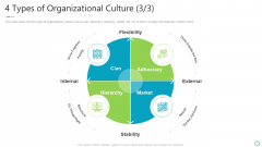 Transforming Organizational Processes And Outcomes 4 Types Of Organizational Culture Stability Designs PDF