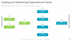 Transforming Organizational Processes And Outcomes Creating And Maintaining Organizational Culture Designs PDF