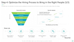 Transforming Organizational Processes And Outcomes Step 4 Optimize The Hiring Process To Bring In The Right People Scarcity Download PDF