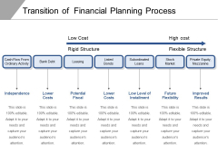 Transition Of Financial Planning Process Ppt PowerPoint Presentation File Infographics PDF