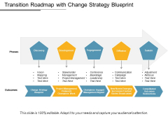 Transition Roadmap With Change Strategy Blueprint Ppt PowerPoint Presentation Gallery Deck PDF