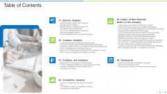 Transitioning From Old Business Models To New Table Of Contents Ppt Summary Graphics Template PDF