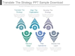 Translate The Strategy Ppt Sample Download