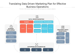 Translating Data Driven Marketing Plan For Effective Business Operations Ppt PowerPoint Presentation Ideas Visuals PDF