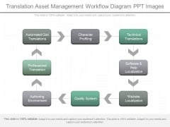 Translation Asset Management Workflow Diagram Ppt Images