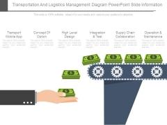 Transportation And Logistics Management Diagram Powerpoint Slide Information