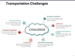 Transportation Challenges Ppt PowerPoint Presentation Icon Picture
