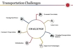Transportation Challenges Ppt PowerPoint Presentation Show Clipart
