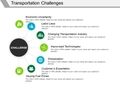 Transportation Challenges Ppt PowerPoint Presentation Slides Grid