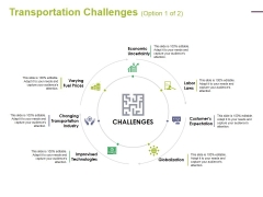 Transportation Challenges Template 2 Ppt PowerPoint Presentation Inspiration Introduction