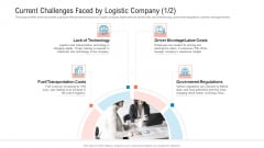 Transportation Governance Enhancement Current Challenges Faced By Logistic Company Technology Icons PDF