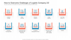 Transportation Governance Enhancement How To Overcome Challenges Of Logistic Company Data Pictures PDF