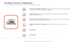 Transportation Governance Enhancement Put-Away Process In Warehouse Guidelines PDF
