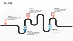 Transportation Governance Enhancement Roadmap Information PDF