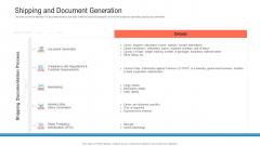 Transportation Governance Enhancement Shipping And Document Generation Graphics PDF