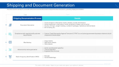Transporting Company Shipping And Document Generation Ppt Styles Objects PDF