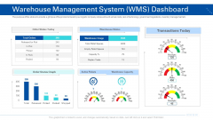 Transporting Company Warehouse Management System WMS Dashboard Ppt Portfolio Graphics Pictures PDF