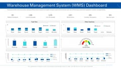 Transporting Company Warehouse Management System WMS Dashboard Processed Ppt Layouts Portfolio PDF