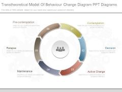 Transtheoretical Model Of Behaviour Change Diagram Ppt Diagrams