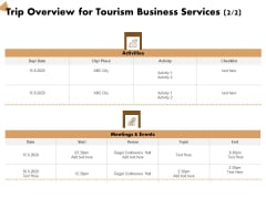 Travel And Leisure Commerce Proposal Trip Overview For Tourism Business Services Ppt Infographics Styles PDF